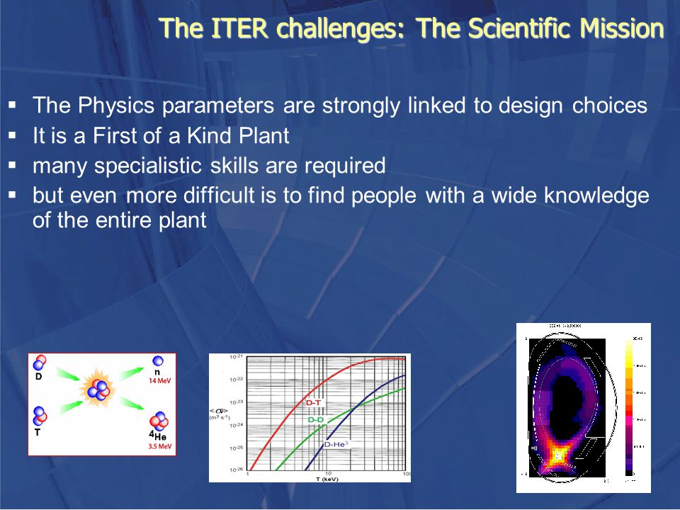 The ITER challenges: The Scientific Mission The Physics parameters are strongly linked to design choices It is a First of a Kind Plant many specialist