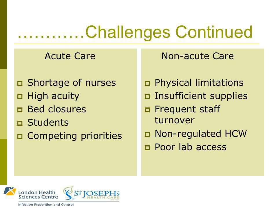 …………Challenges Continued Acute Care Shortage of nurses High acuity Bed closures Students Competing priorities Non-acute Care Physical limitations Insufficient supplies Frequent staff turnover Non-regulated HCW Poor lab access