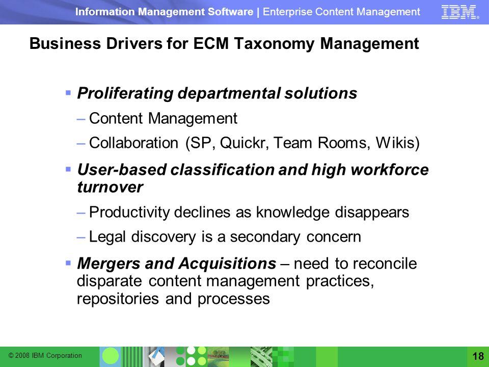 © 2008 IBM Corporation Information Management Software | Enterprise Content Management 18 Business Drivers for ECM Taxonomy Management Proliferating d