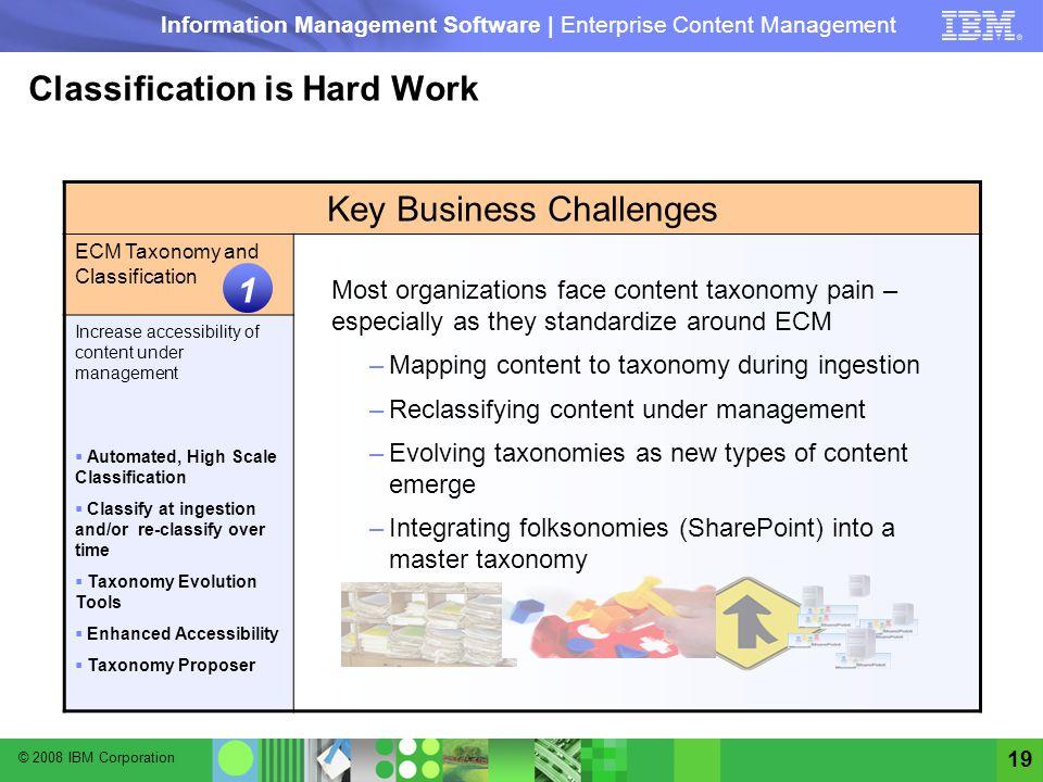© 2008 IBM Corporation Information Management Software | Enterprise Content Management 19 1 Classification is Hard Work Key Business Challenges ECM Ta