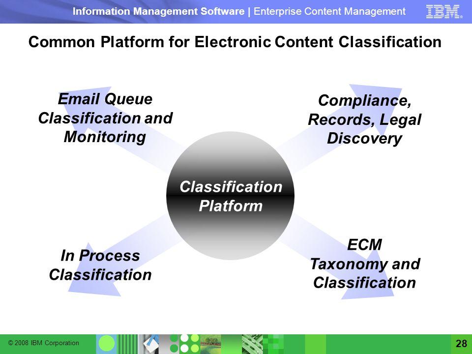 © 2008 IBM Corporation Information Management Software | Enterprise Content Management 28 Common Platform for Electronic Content Classification Email