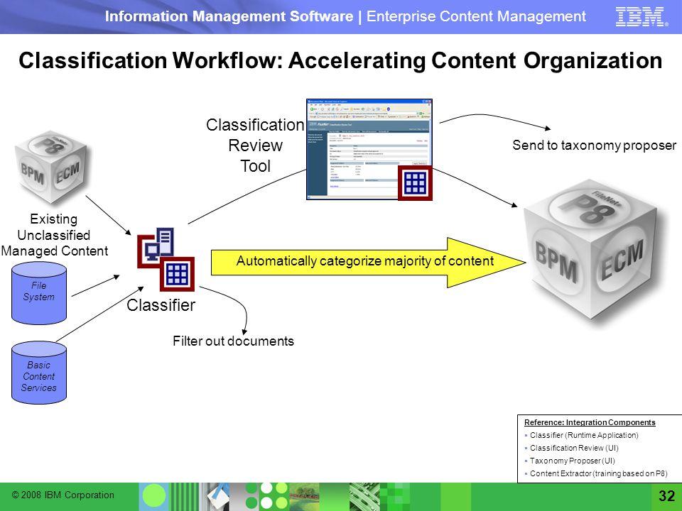 © 2008 IBM Corporation Information Management Software | Enterprise Content Management 32 Classification Workflow: Accelerating Content Organization F