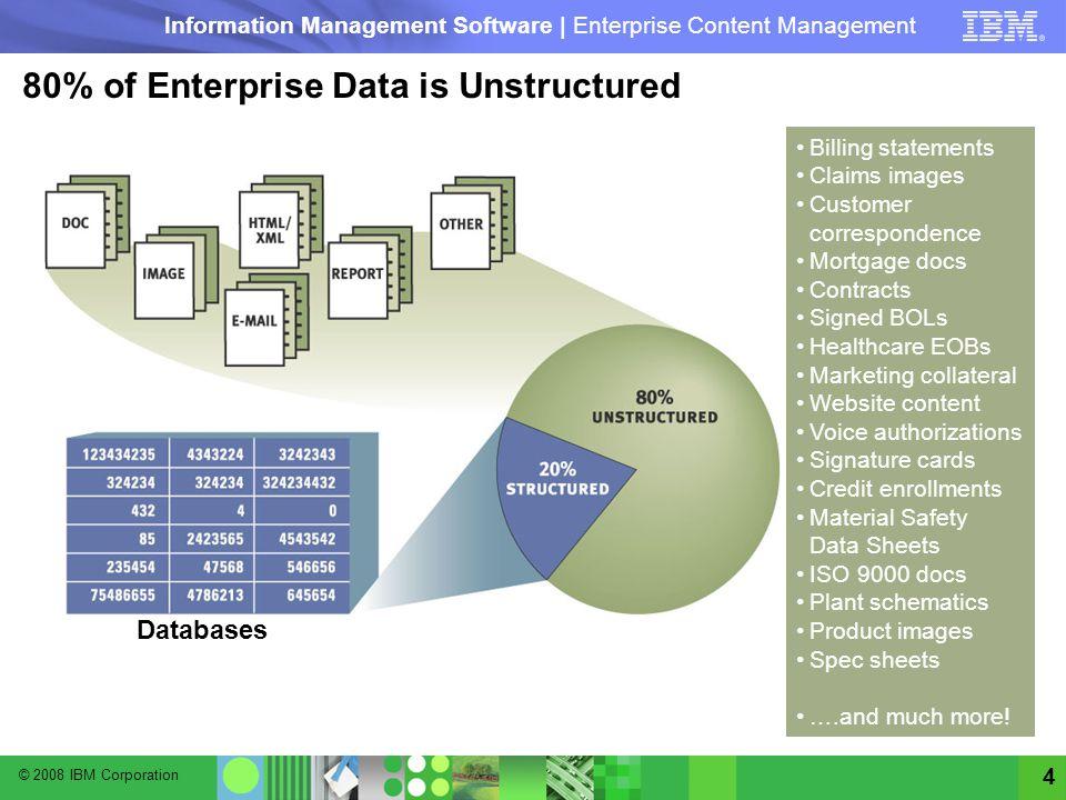 © 2008 IBM Corporation Information Management Software | Enterprise Content Management 4 80% of Enterprise Data is Unstructured Databases Billing stat