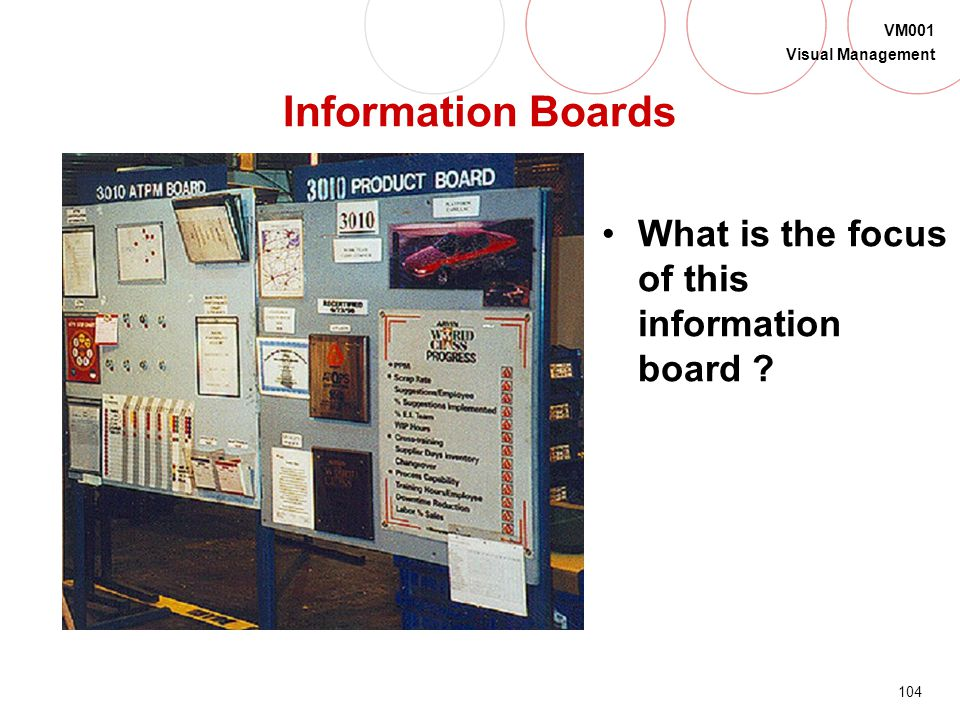 103 VM001 Visual Management Information Board Examples