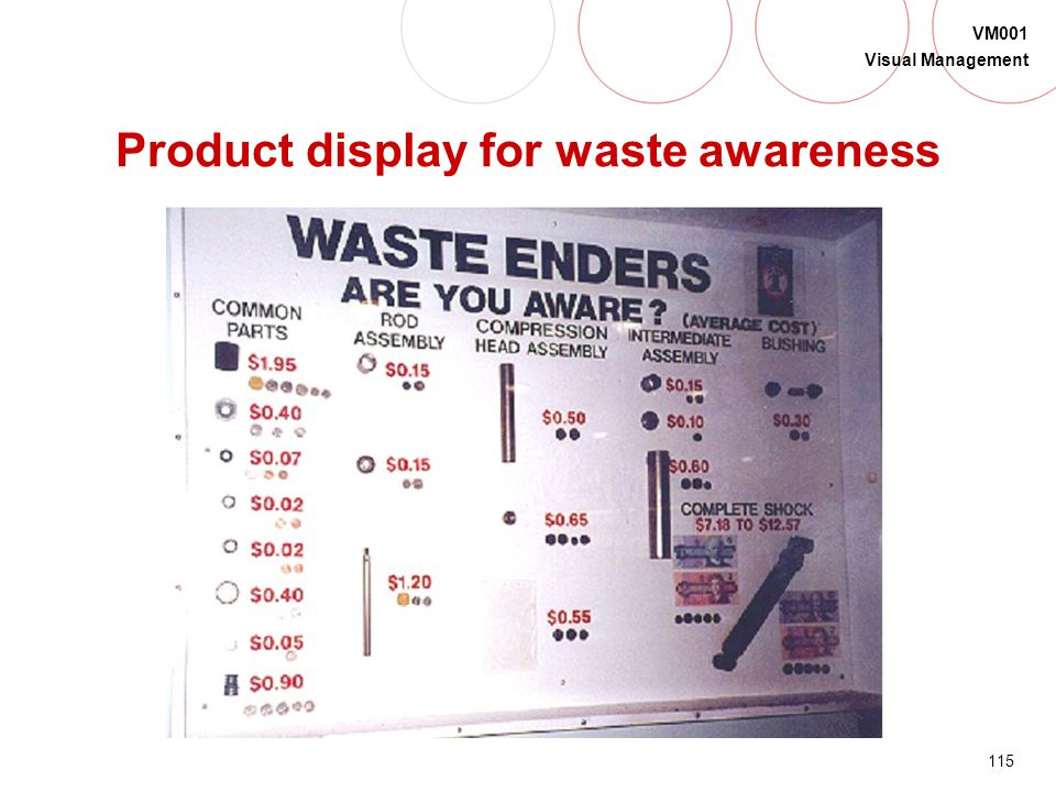 114 VM001 Visual Management To add impact to visual displays, relate items to a cost.