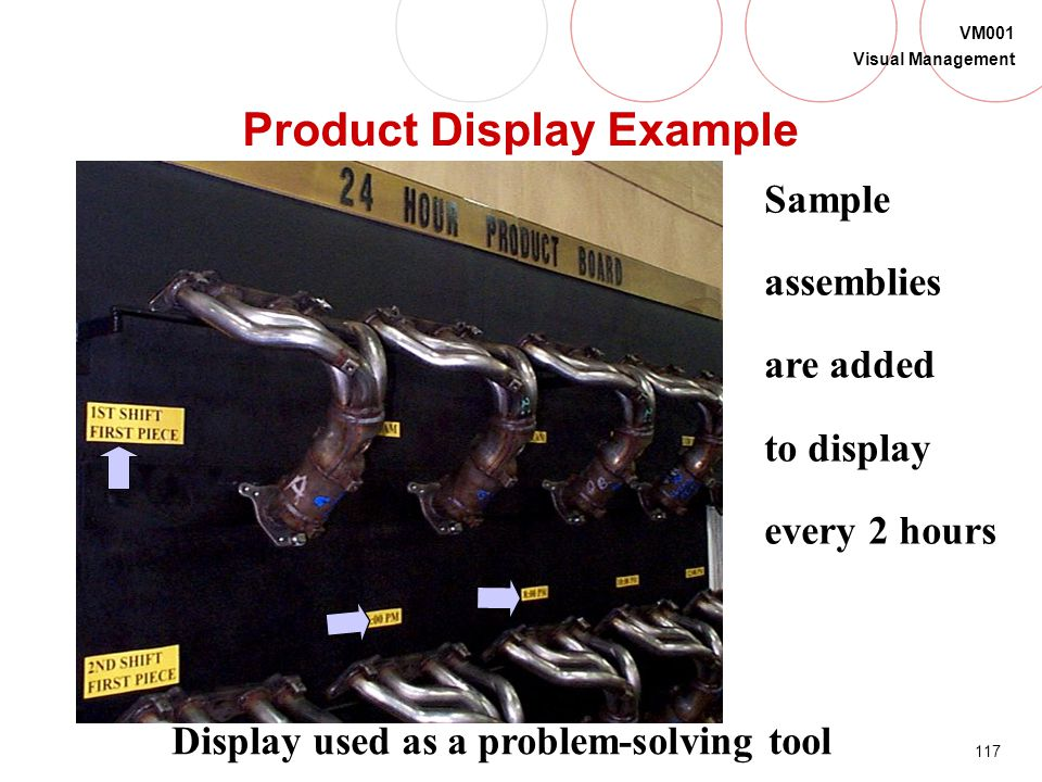 116 VM001 Visual Management Using Visual Display to show operating supplies cost