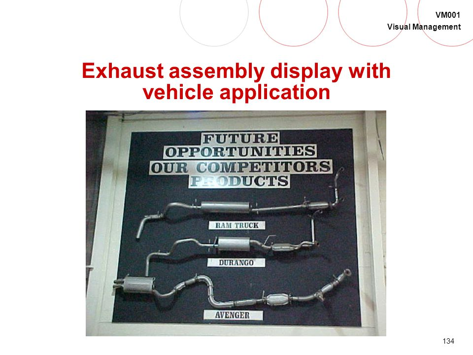 133 VM001 Visual Management Customer / Supplier Display What is being produced here? Where is the product used?