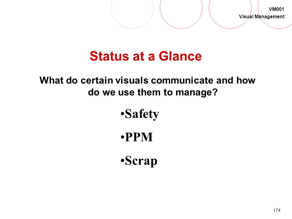 173 VM001 Visual Management Status at a Glance Production counters Downtime/Uptime clocks Change-over clocks BOS charts What do certain visuals commun