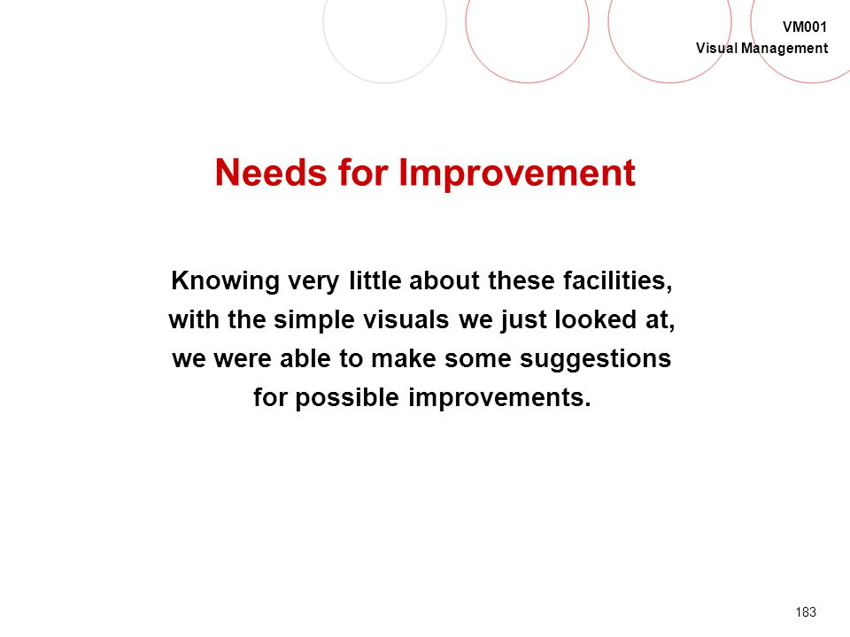 182 VM001 Visual Management Examples