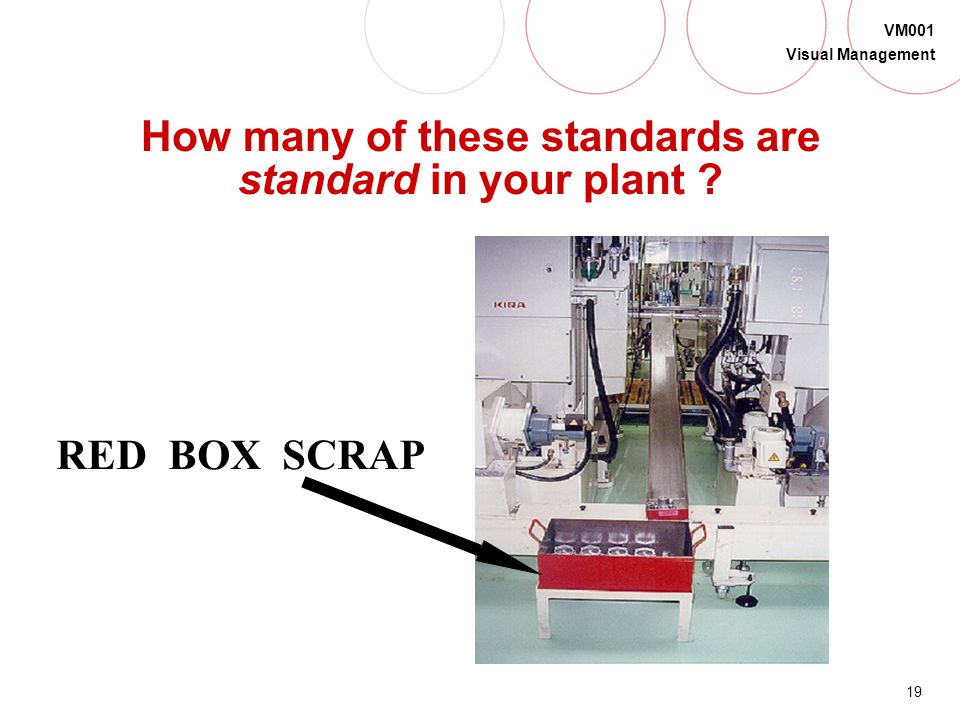 18 VM001 Visual Management How many of these standards are standard in your plant ? STANDARD CHANGEOVER CLOCK