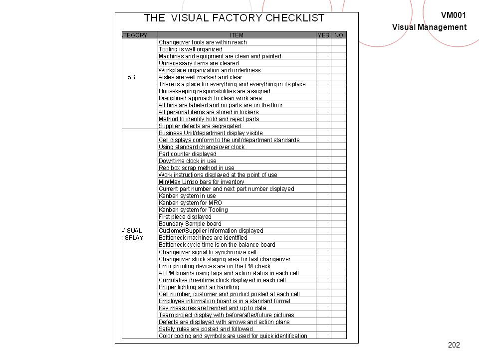 201 VM001 Visual Management The Visual Management Check List and Implementation