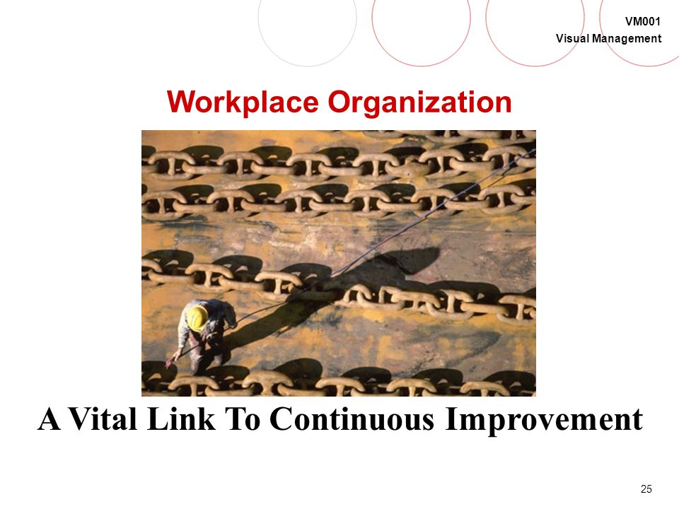24 VM001 Visual Management How do we create Visual Management? One phase at a time... The 1st Phase is Workplace Organization