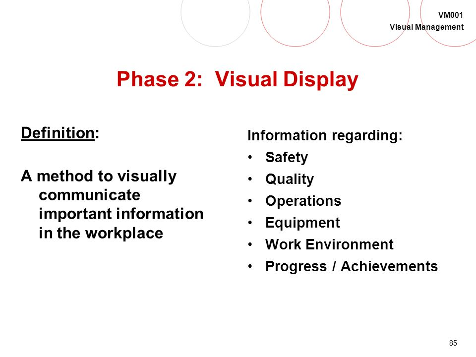 84 VM001 Visual Management Are we ready for Visual Display ? Before Visual Display... Implement 5 S