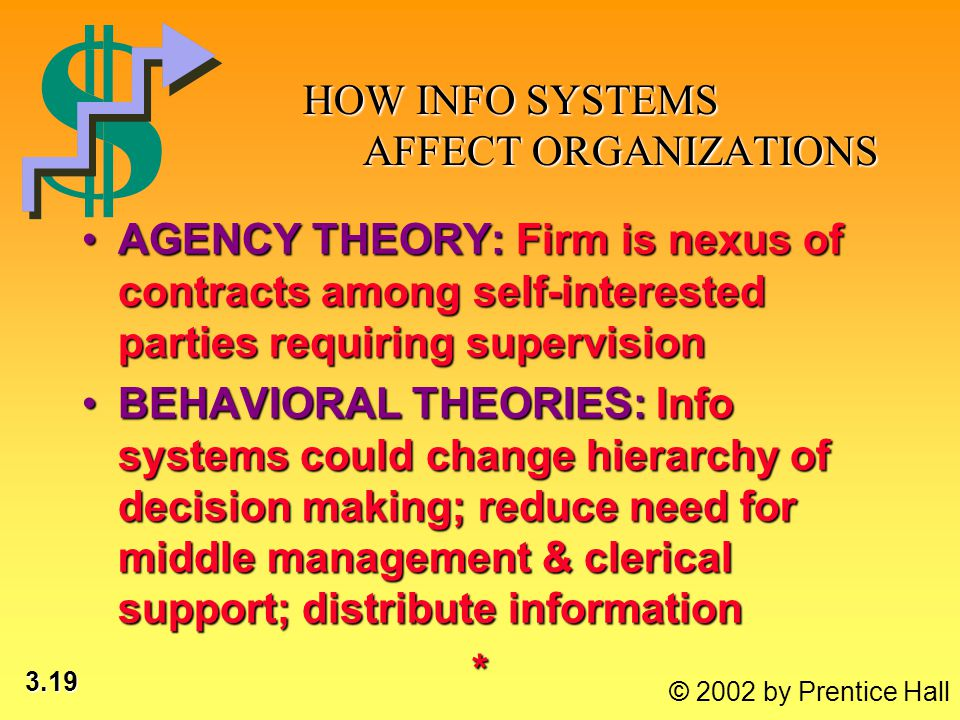 3.19 © 2002 by Prentice Hall AGENCY THEORY: Firm is nexus of contracts among self-interested parties requiring supervisionAGENCY THEORY: Firm is nexus of contracts among self-interested parties requiring supervision BEHAVIORAL THEORIES: Info systems could change hierarchy of decision making; reduce need for middle management & clerical support; distribute informationBEHAVIORAL THEORIES: Info systems could change hierarchy of decision making; reduce need for middle management & clerical support; distribute information* HOW INFO SYSTEMS AFFECT ORGANIZATIONS