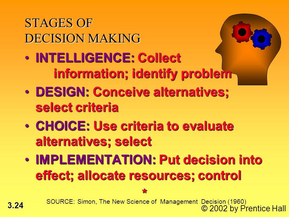 3.24 © 2002 by Prentice Hall STAGES OF DECISION MAKING INTELLIGENCE: Collect information; identify problemINTELLIGENCE: Collect information; identify problem DESIGN: Conceive alternatives; select criteriaDESIGN: Conceive alternatives; select criteria CHOICE: Use criteria to evaluate alternatives; selectCHOICE: Use criteria to evaluate alternatives; select IMPLEMENTATION: Put decision into effect; allocate resources; controlIMPLEMENTATION: Put decision into effect; allocate resources; control* SOURCE: Simon, The New Science of Management Decision (1960)