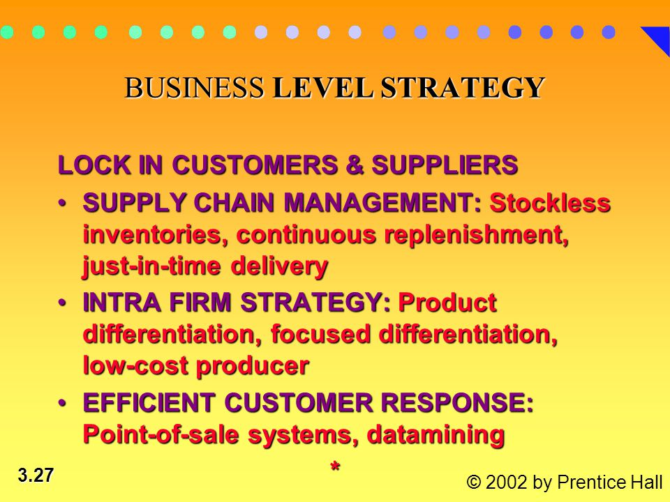 3.27 © 2002 by Prentice Hall BUSINESS LEVEL STRATEGY LOCK IN CUSTOMERS & SUPPLIERS SUPPLY CHAIN MANAGEMENT: Stockless inventories, continuous replenishment, just-in-time deliverySUPPLY CHAIN MANAGEMENT: Stockless inventories, continuous replenishment, just-in-time delivery INTRA FIRM STRATEGY: Product differentiation, focused differentiation, low-cost producerINTRA FIRM STRATEGY: Product differentiation, focused differentiation, low-cost producer EFFICIENT CUSTOMER RESPONSE: Point-of-sale systems, dataminingEFFICIENT CUSTOMER RESPONSE: Point-of-sale systems, datamining*