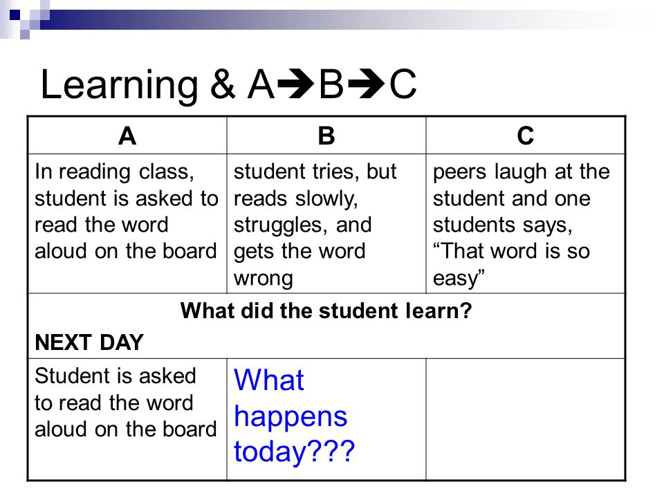 Learning & A B C ABC In reading class, student is asked to read the word aloud on the board student tries, but reads slowly, struggles, and gets the word wrong peers laugh at the student and one students says, That word is so easy What did the student learn.