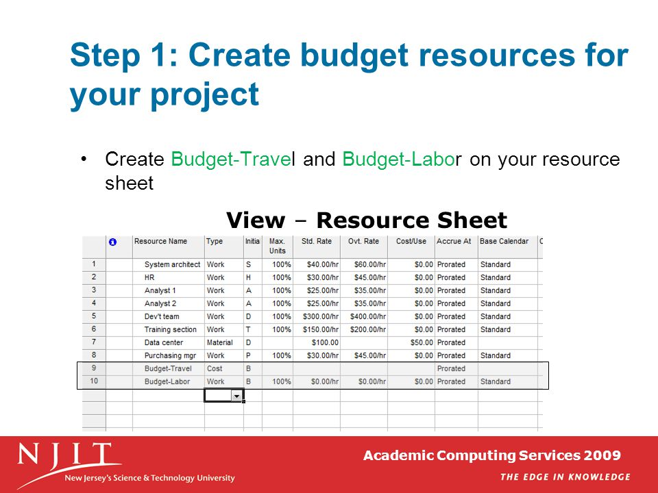 Academic Computing Services 2009 Step 1: Create budget resources for your project Create Budget-Travel and Budget-Labor on your resource sheet View –