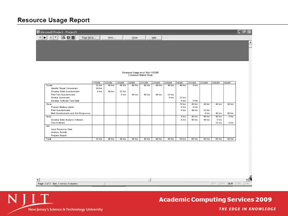 Academic Computing Services 2009 Resource Usage Report