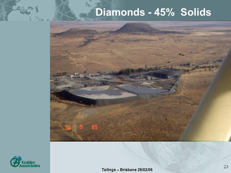 Tailings – Brisbane 28/02/06 23 Diamonds - 45% Solids