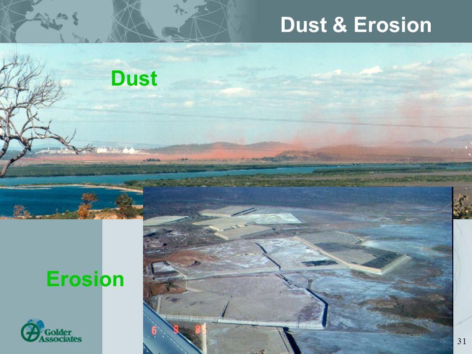 Tailings – Brisbane 28/02/06 31 Dust & Erosion Dust Erosion