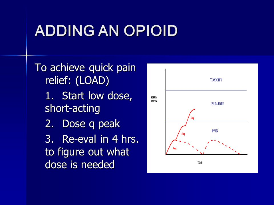 ADDING AN OPIOID To achieve quick pain relief: (LOAD) 1. Start low dose, short-acting 2. Dose q peak 3.Re-eval in 4 hrs. to figure out what dose is ne