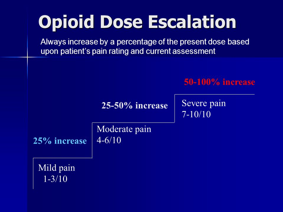 Opioid Dose Escalation Always increase by a percentage of the present dose based upon patients pain rating and current assessment Mild pain 1-3/10 25%