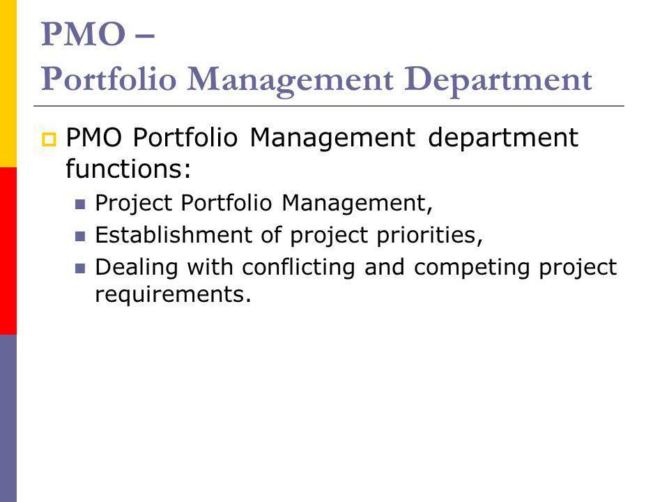 PMO – Portfolio Management Department PMO Portfolio Management department functions: Project Portfolio Management, Establishment of project priorities