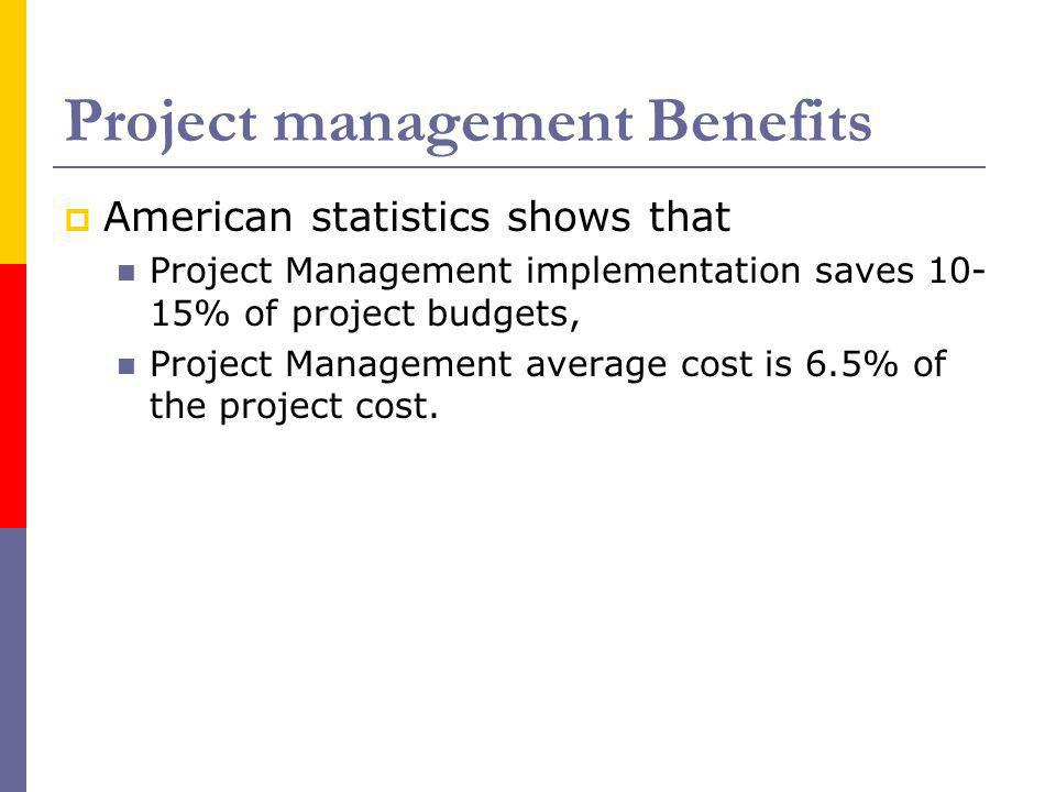 Project management Benefits American statistics shows that Project Management implementation saves 10- 15% of project budgets, Project Management aver