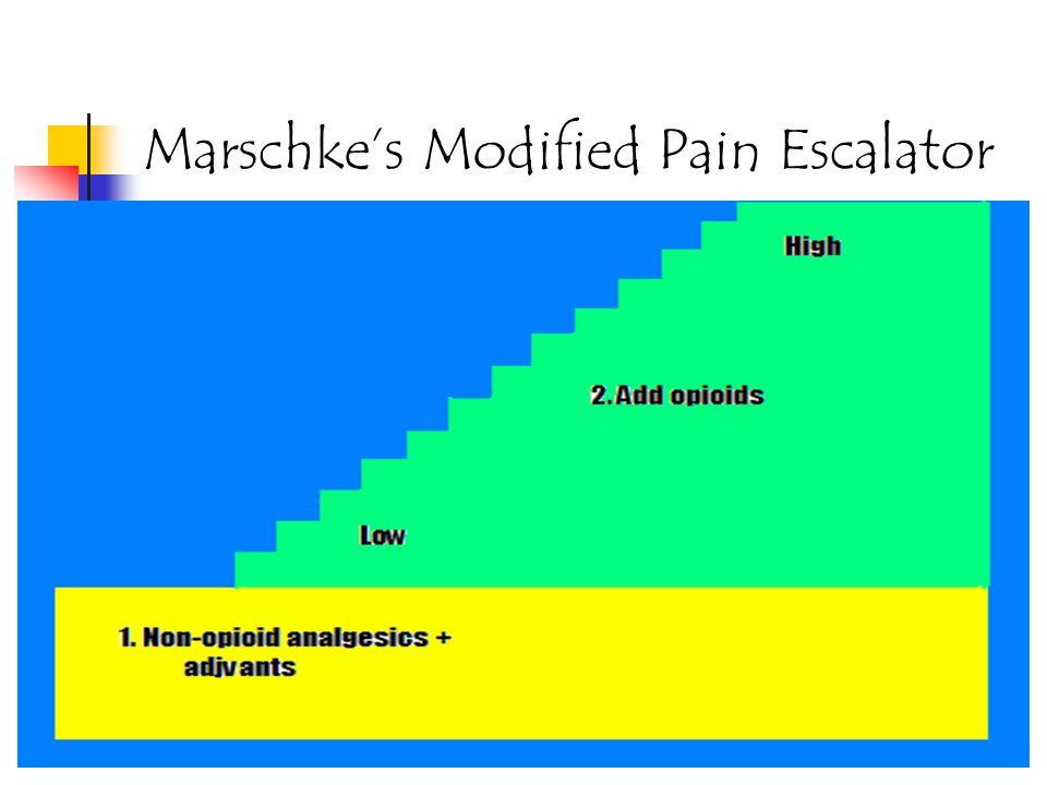 Marschkes Modified Pain Escalator