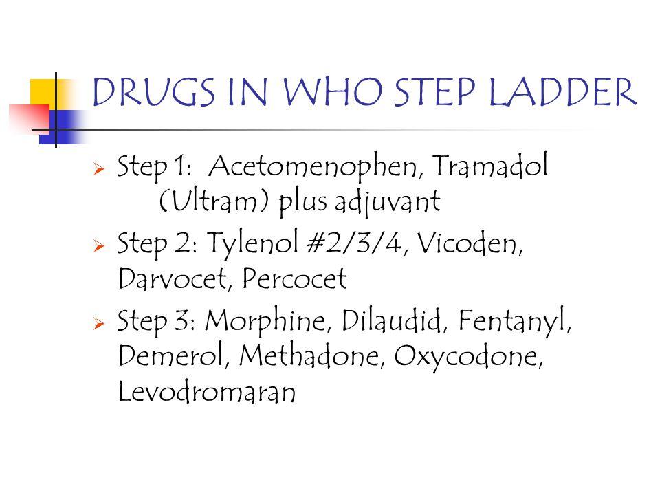 DRUGS IN WHO STEP LADDER Step 1: Acetomenophen, Tramadol (Ultram) plus adjuvant Step 2: Tylenol #2/3/4, Vicoden, Darvocet, Percocet Step 3: Morphine,
