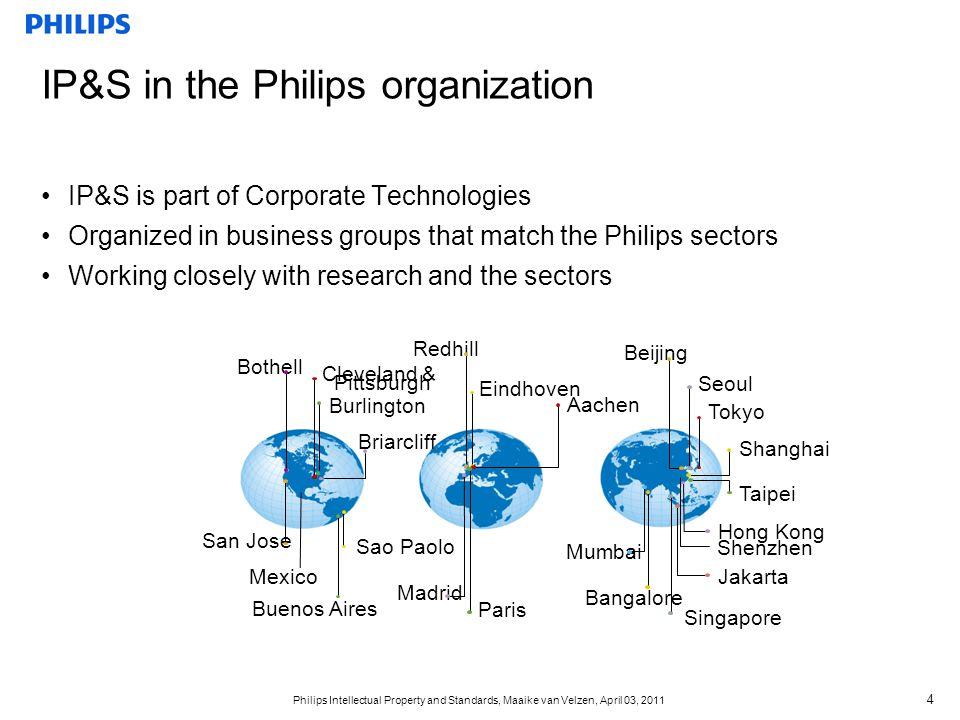 Philips Intellectual Property and Standards, Maaike van Velzen, April 03, 2011