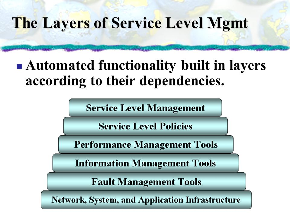 The Layers of Service Level Mgmt Automated functionality built in layers according to their dependencies.