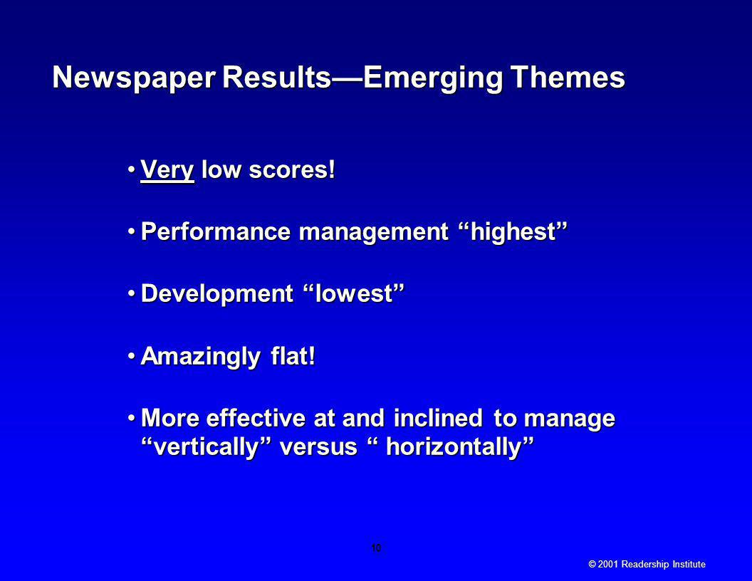 10 © 2001 Readership Institute Newspaper ResultsEmerging Themes Very low scores!Very low scores.