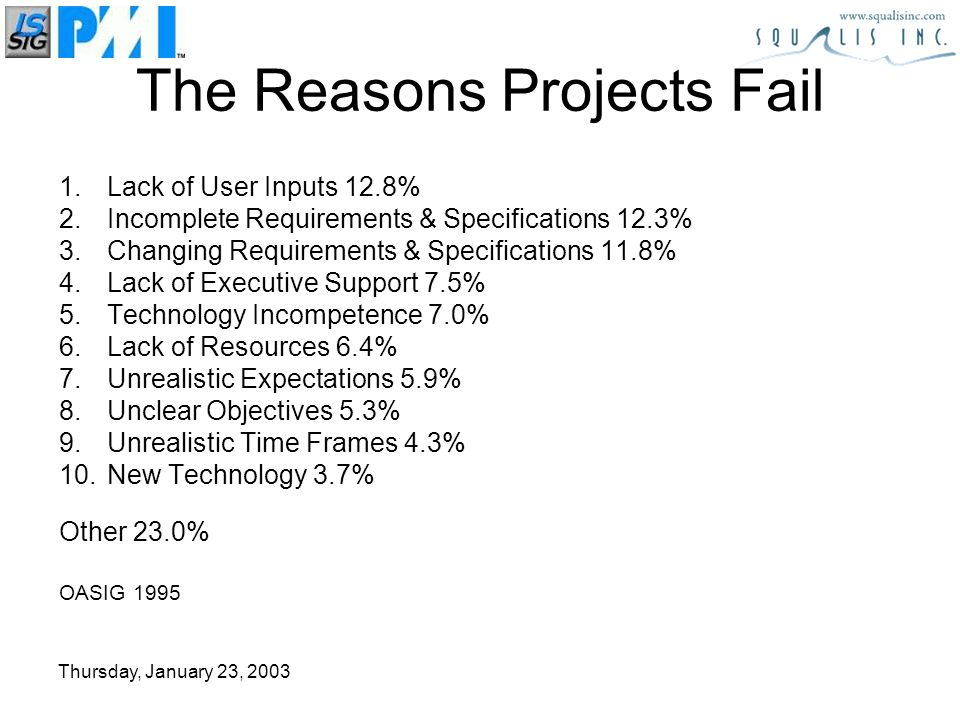 Thursday, January 23, 2003 The 8-Fold Path 5.Group Uncertainty into Buffers –Maximize resource usage for project not for specific task –Manage Critical Chain buffers 6.Simplify Status Reporting –Dashboard based on Critical Chain buffer and Balanced Scorecard 7.Align Your Team –Identify Personal and Group measures / scorecard targets –Measuring success by outcome 8.Constantly Sell The Project - focus on stakeholders –Constant sale and measures of stakeholder buy in via surveys