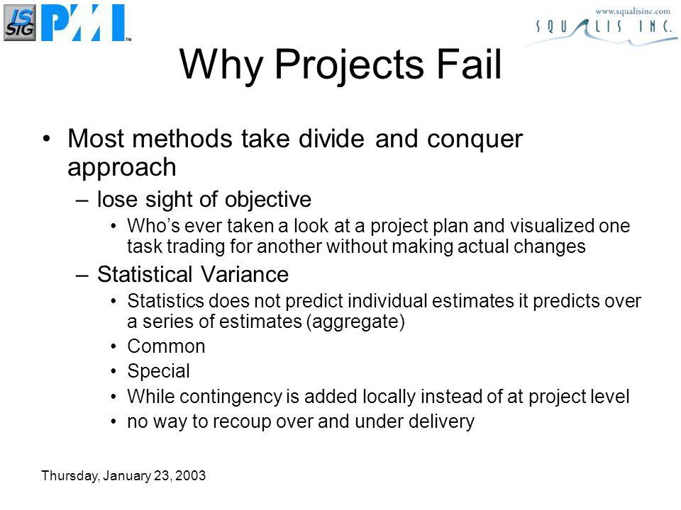 Thursday, January 23, 2003 Project Balanced Scorecard