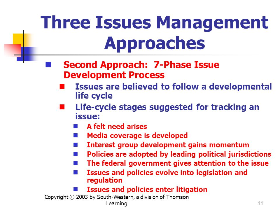 Copyright © 2003 by South-Western, a division of Thomson Learning 11 Three Issues Management Approaches Second Approach: 7-Phase Issue Development Process Issues are believed to follow a developmental life cycle Life-cycle stages suggested for tracking an issue: A felt need arises Media coverage is developed Interest group development gains momentum Policies are adopted by leading political jurisdictions The federal government gives attention to the issue Issues and policies evolve into legislation and regulation Issues and policies enter litigation