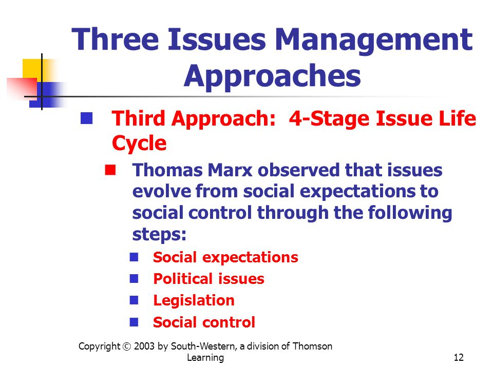 Copyright © 2003 by South-Western, a division of Thomson Learning 12 Three Issues Management Approaches Third Approach: 4-Stage Issue Life Cycle Thomas Marx observed that issues evolve from social expectations to social control through the following steps: Social expectations Political issues Legislation Social control