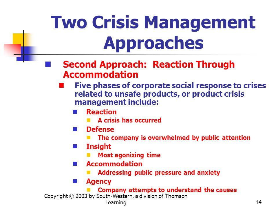 Copyright © 2003 by South-Western, a division of Thomson Learning 14 Two Crisis Management Approaches Second Approach: Reaction Through Accommodation