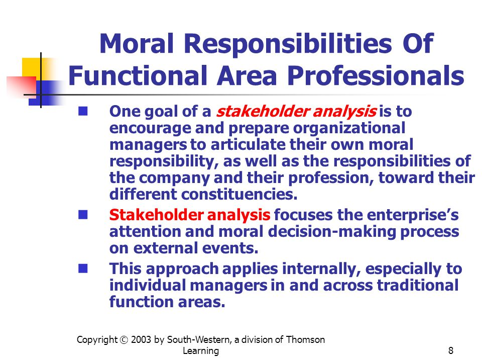 Copyright © 2003 by South-Western, a division of Thomson Learning 9 Moral Responsibilities Of Functional Area Professionals Traditional functional and expert areas include: Marketing Research and development (R& D) Manufacturing Public relations Human resource management (HRM)