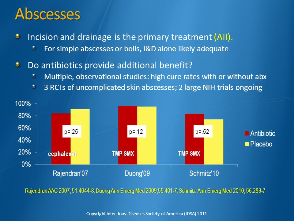 Duration of therapy Lower success rates in pts receiving < 14 days of therapy have been observed Uncomplicated bacteremia: Minimum duration is 2 weeks if: Exclude endocarditis No implanted prostheses (e.g.