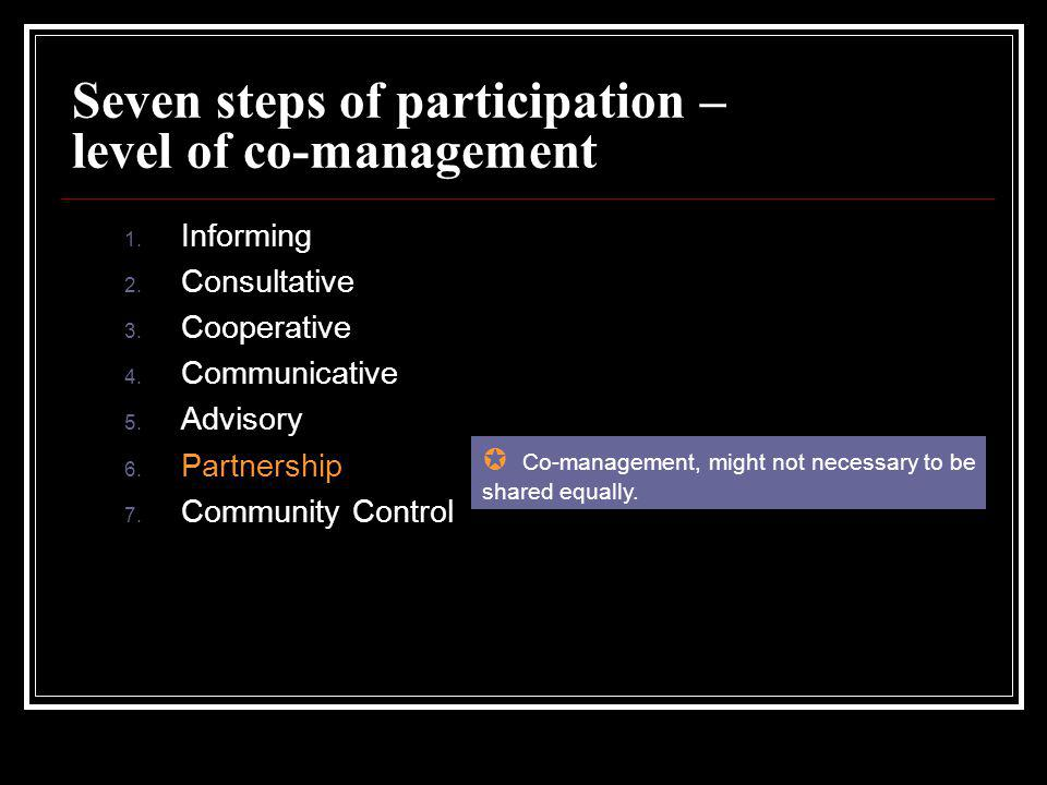 Seven steps of participation – level of co-management 1. Informing 2. Consultative 3. Cooperative 4. Communicative 5. Advisory 6. Partnership 7. Commu