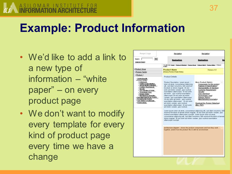 37 Example: Product Information Wed like to add a link to a new type of information – white paper – on every product page We dont want to modify every template for every kind of product page every time we have a change