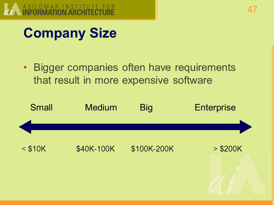 47 Company Size SmallMediumBigEnterprise $200K Bigger companies often have requirements that result in more expensive software
