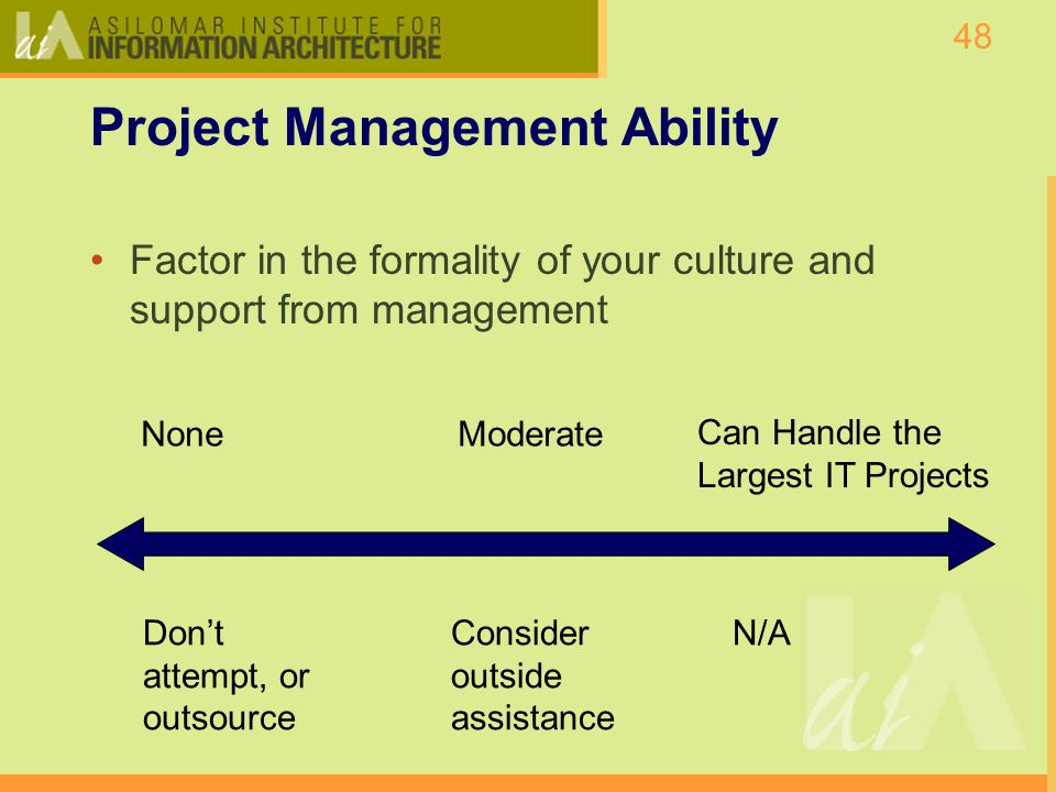 48 Project Management Ability Factor in the formality of your culture and support from management NoneModerate Dont attempt, or outsource Can Handle the Largest IT Projects Consider outside assistance N/A