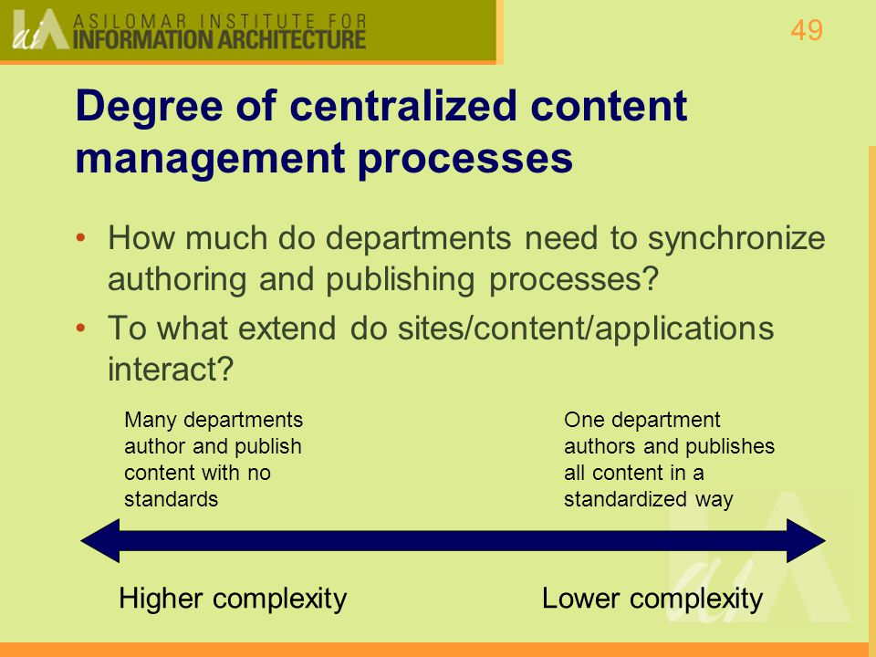 49 Degree of centralized content management processes How much do departments need to synchronize authoring and publishing processes.