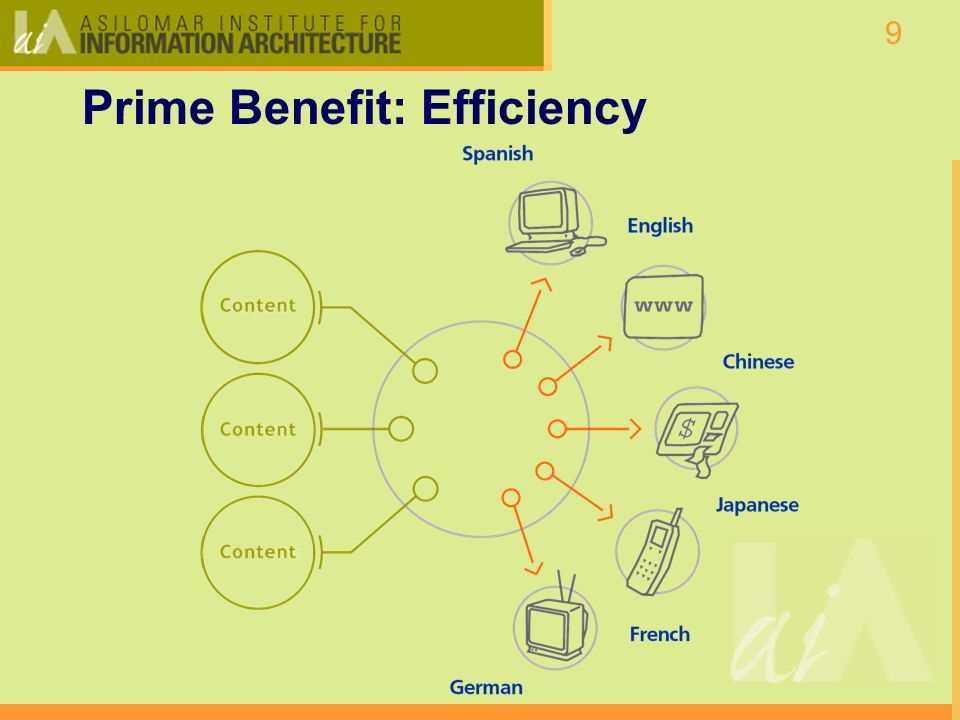 9 Prime Benefit: Efficiency