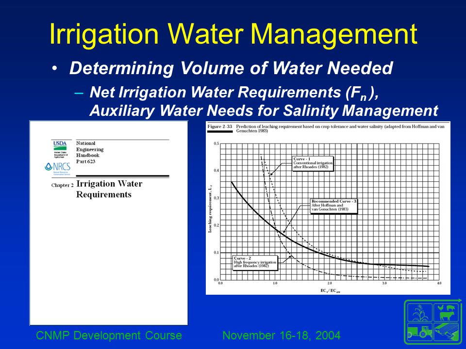 CNMP Development Course November 16-18, 2004 Irrigation Water Management Determining Volume of Water Needed –Net Irrigation Water Requirements (F n ),