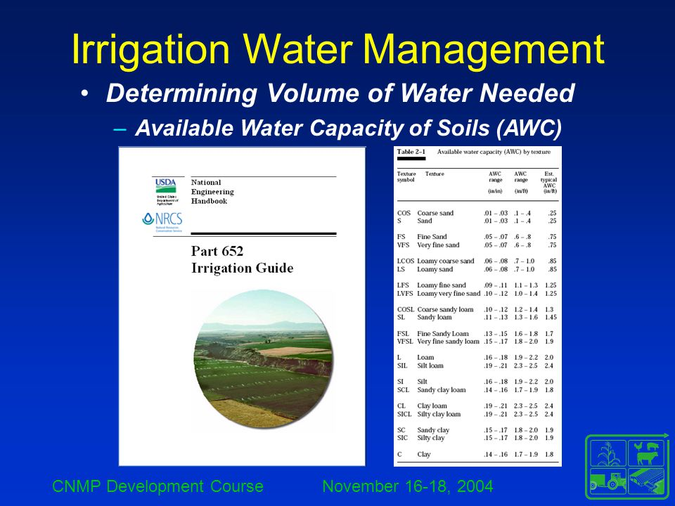 CNMP Development Course November 16-18, 2004 Irrigation Water Management Determining Volume of Water Needed –Available Water Capacity of Soils (AWC)