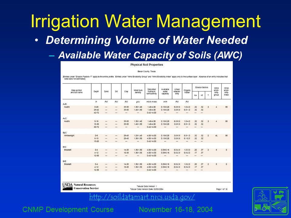 CNMP Development Course November 16-18, 2004 Irrigation Water Management http://soildatamart.nrcs.usda.gov/ Determining Volume of Water Needed –Availa